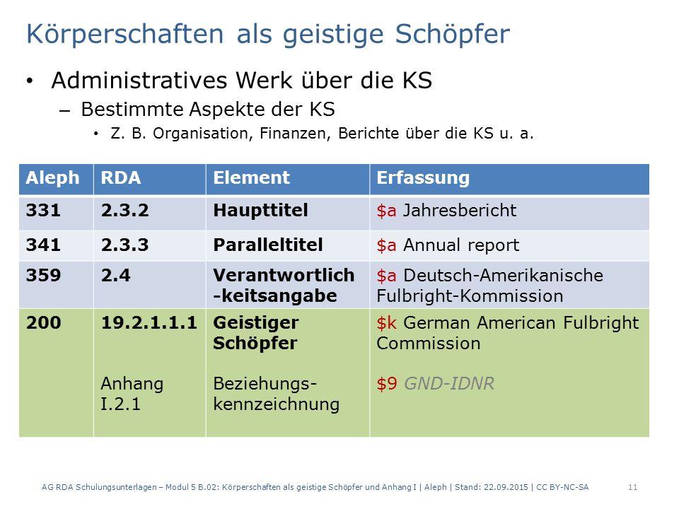 Körperschaften als geistige Schöpfer Administratives Werk über die KS – Bestimmte Aspekte der KS Z.