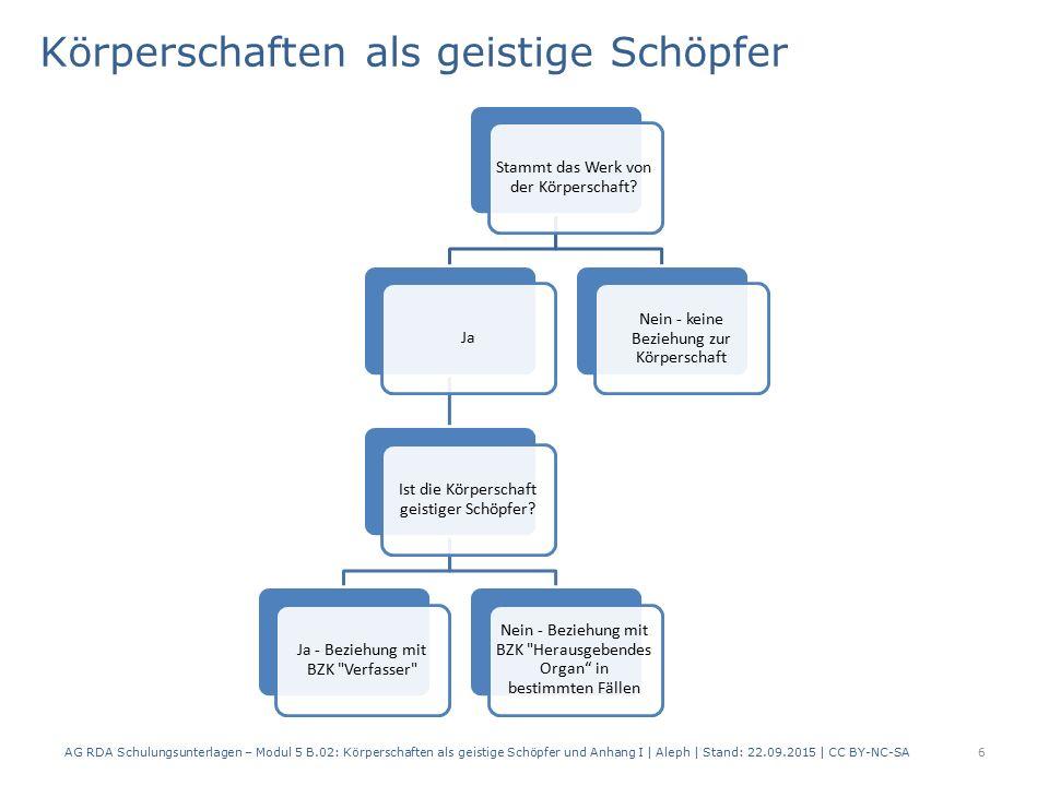 Körperschaften als geistige Schöpfer AG RDA Schulungsunterlagen – Modul 5 B.02: Körperschaften als geistige Schöpfer und Anhang I | Aleph | Stand: 22.