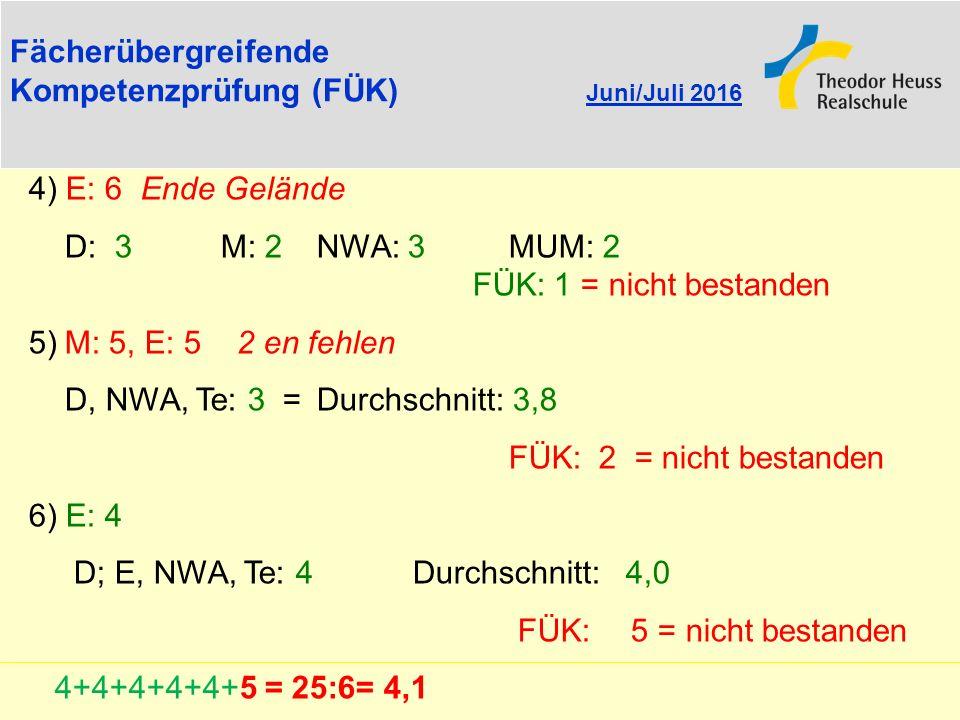 Fächerübergreifende Kompetenzprüfung (FÜK) Juni/Juli 2016 4) E: 6 Ende Gelände D: 3M: 2NWA: 3MUM: 2 FÜK: 1 = nicht bestanden 5)M: 5, E: 5 2 en fehlen