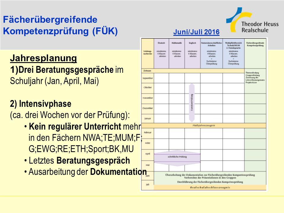 Fächerübergreifende Kompetenzprüfung (FÜK) Juni/Juli 2016 Jahresplanung 1) Drei Beratungsgespräche im Schuljahr (Jan, April, Mai) 2) Intensivphase (ca