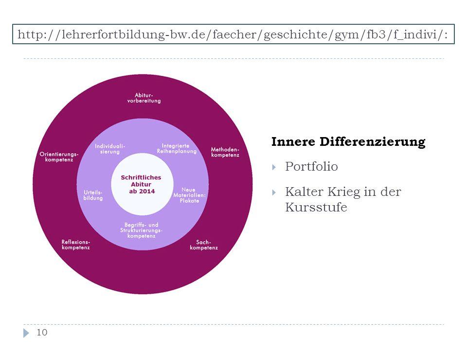 Innere Differenzierung  Portfolio  Kalter Krieg in der Kursstufe 10 http://lehrerfortbildung-bw.de/faecher/geschichte/gym/fb3/f_indivi/:
