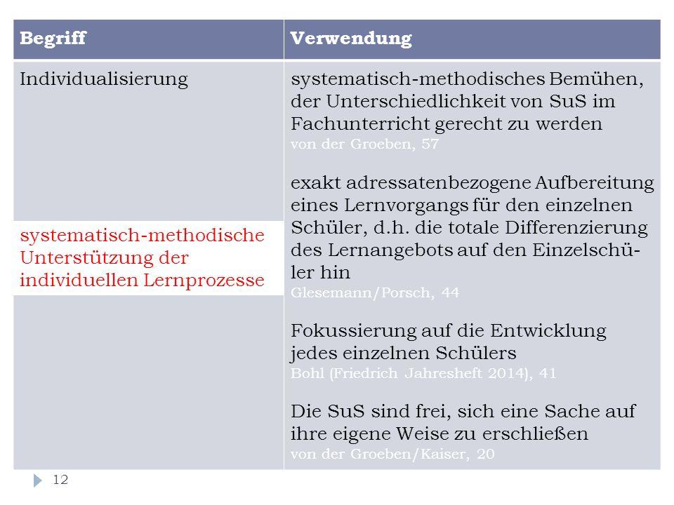 12 BegriffVerwendung Individualisierungsystematisch-methodisches Bemühen, der Unterschiedlichkeit von SuS im Fachunterricht gerecht zu werden von der