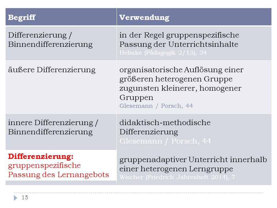 15 BegriffVerwendung Differenzierung / Binnendifferenzierung in der Regel gruppenspezifische Passung der Unterrichtsinhalte Helmke (Pädagogik 2/13), 3