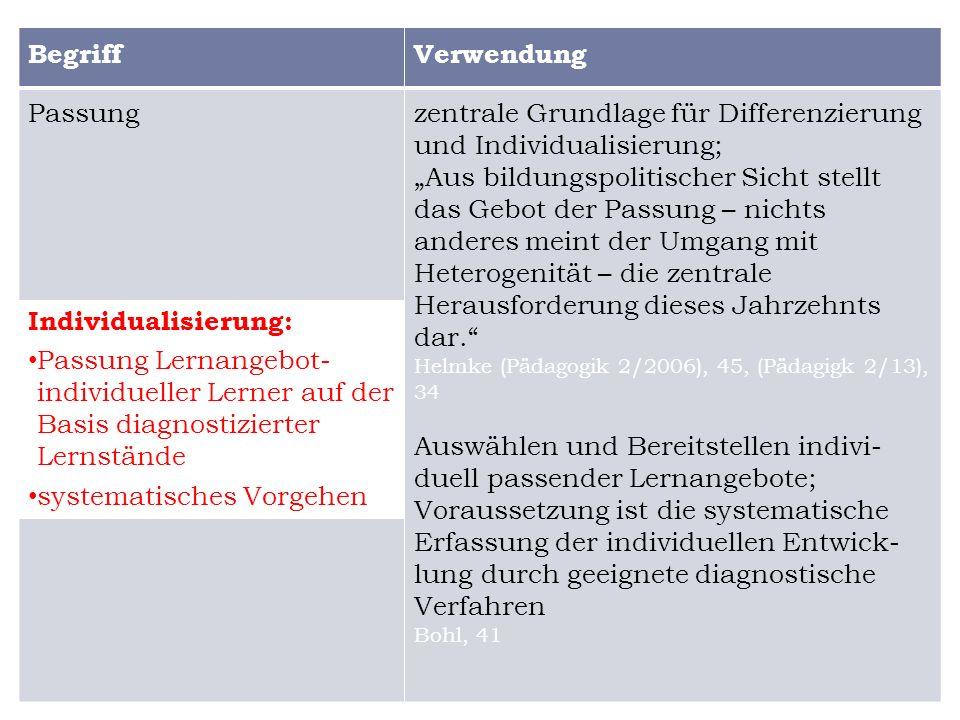 """16 BegriffVerwendung Passungzentrale Grundlage für Differenzierung und Individualisierung; """"Aus bildungspolitischer Sicht stellt das Gebot der Passung"""