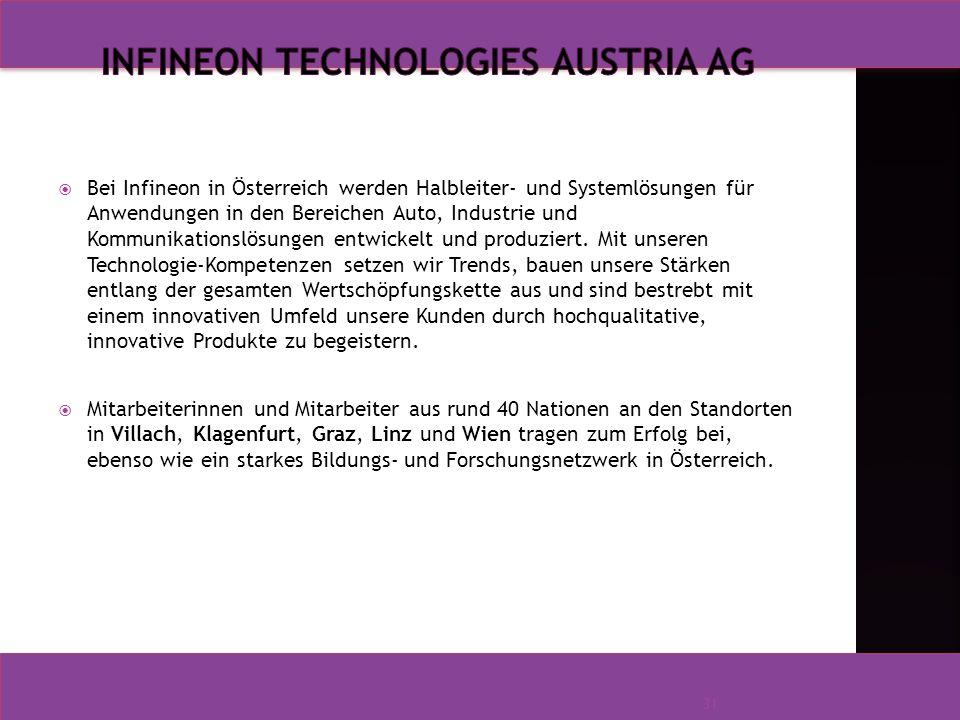  Bei Infineon in Österreich werden Halbleiter- und Systemlösungen für Anwendungen in den Bereichen Auto, Industrie und Kommunikationslösungen entwickelt und produziert.
