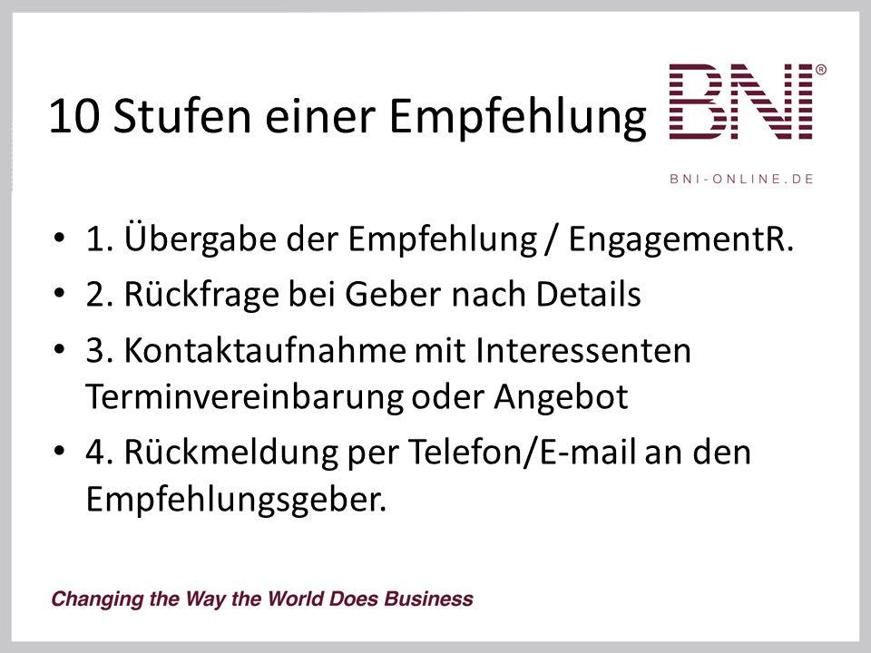 1. Übergabe der Empfehlung / EngagementR. 2. Rückfrage bei Geber nach Details 3. Kontaktaufnahme mit Interessenten Terminvereinbarung oder Angebot 4.