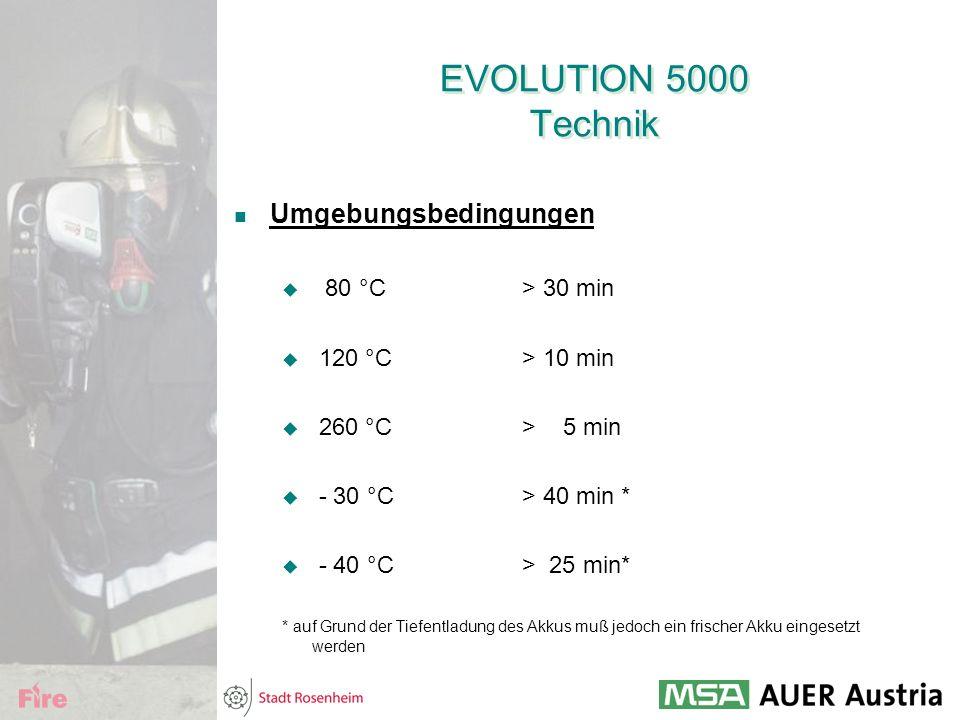 EVOLUTION 5000 Technik Umgebungsbedingungen  80 °C > 30 min  120 °C> 10 min  260 °C> 5 min  - 30 °C> 40 min *  - 40 °C> 25 min* * auf Grund der T