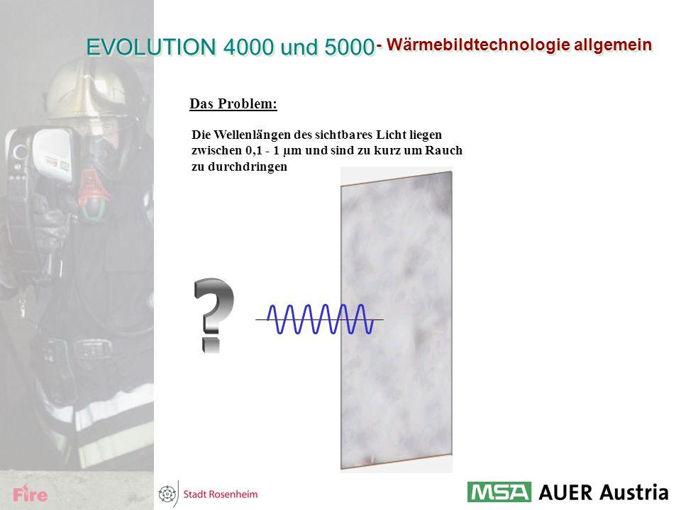 - Wärmebildtechnologie allgemein Das Problem: Die Wellenlängen des sichtbares Licht liegen zwischen 0,1 - 1 µm und sind zu kurz um Rauch zu durchdring
