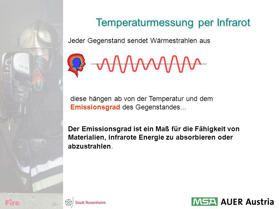Temperaturmessung per Infrarot Jeder Gegenstand sendet Wärmestrahlen aus diese hängen ab von der Temperatur und dem Emissionsgrad des Gegenstandes...
