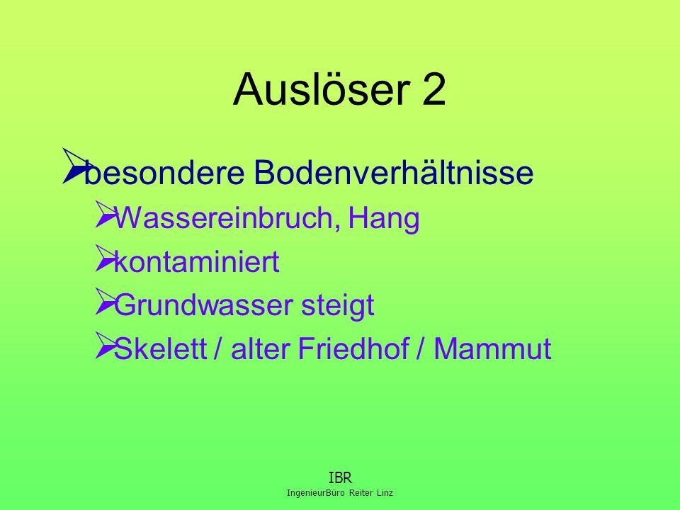 IBR IngenieurBüro Reiter Linz Auslöser 2  besondere Bodenverhältnisse  Wassereinbruch, Hang  kontaminiert  Grundwasser steigt  Skelett / alter Fr