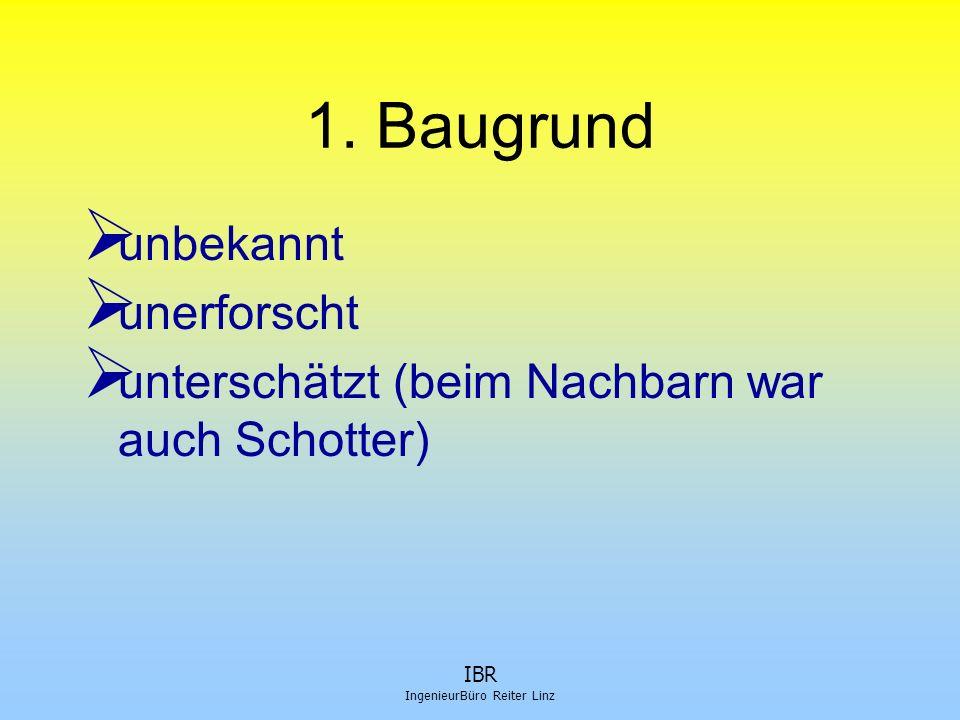IBR IngenieurBüro Reiter Linz 1. Baugrund  unbekannt  unerforscht  unterschätzt (beim Nachbarn war auch Schotter)