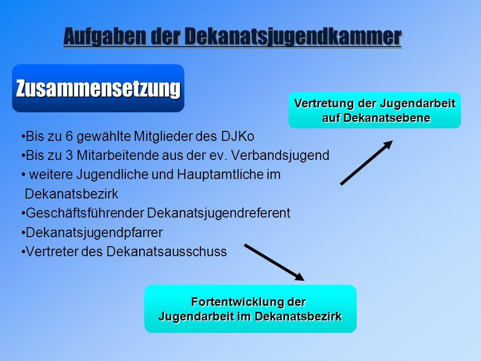 Aufgaben der Dekanatsjugendkammer Bis zu 6 gewählte Mitglieder des DJKo Bis zu 3 Mitarbeitende aus der ev.