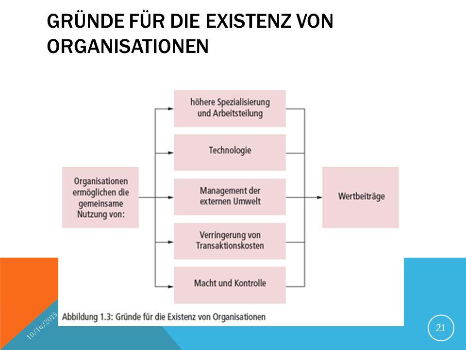 GRÜNDE FÜR DIE EXISTENZ VON ORGANISATIONEN 10/10/2015 21