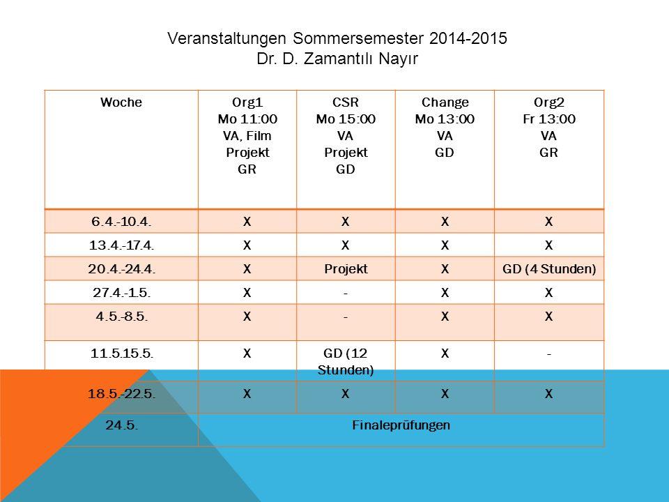 Veranstaltungen Sommersemester 2014-2015 Dr. D. Zamantılı Nayır WocheOrg1 Mo 11:00 VA, Film Projekt GR CSR Mo 15:00 VA Projekt GD Change Mo 13:00 VA G
