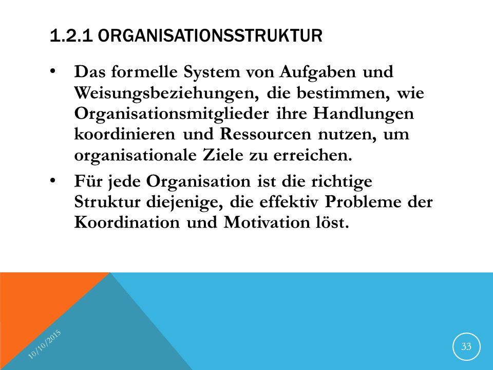 1.2.1 ORGANISATIONSSTRUKTUR Das formelle System von Aufgaben und Weisungsbeziehungen, die bestimmen, wie Organisationsmitglieder ihre Handlungen koord
