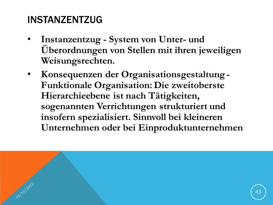 INSTANZENTZUG Instanzentzug - System von Unter- und Überordnungen von Stellen mit ihren jeweiligen Weisungsrechten. Konsequenzen der Organisationsgest