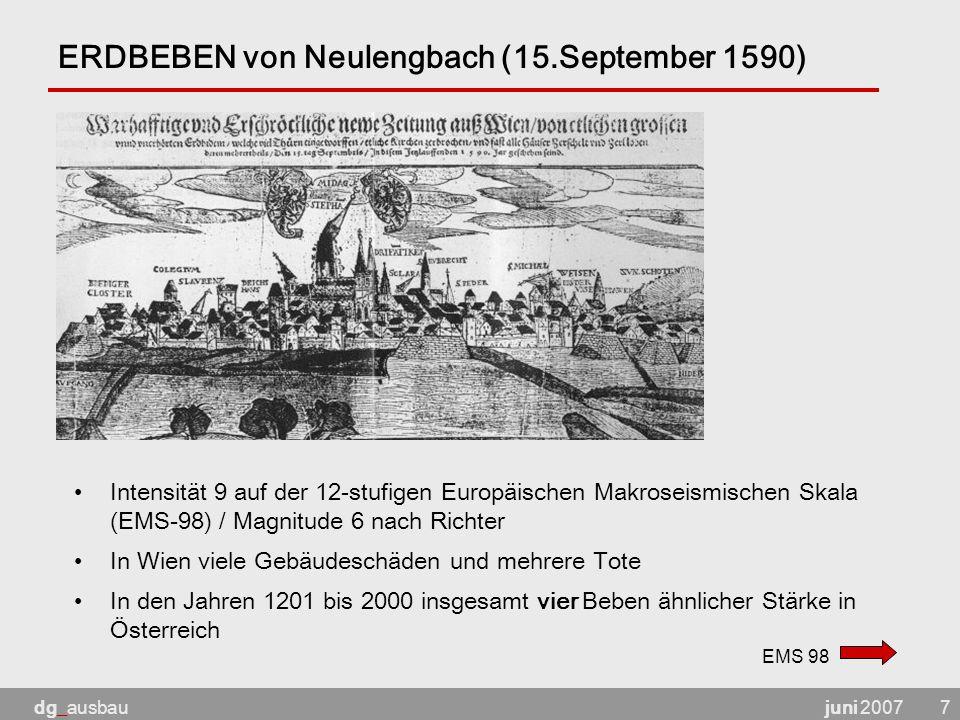 juni 2007dg_ausbau7 ERDBEBEN von Neulengbach (15.September 1590) Intensität 9 auf der 12-stufigen Europäischen Makroseismischen Skala (EMS-98) / Magni