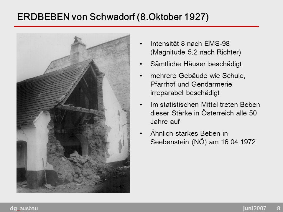 juni 2007dg_ausbau8 ERDBEBEN von Schwadorf (8.Oktober 1927) Intensität 8 nach EMS-98 (Magnitude 5,2 nach Richter) Sämtliche Häuser beschädigt mehrere
