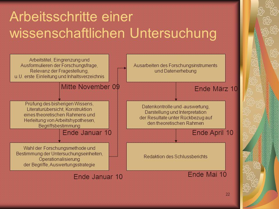 22 Arbeitsschritte einer wissenschaftlichen Untersuchung Arbeitstitel, Eingrenzung und Ausformulieren der Forschungsfrage, Relevanz der Fragestellung, u.U.