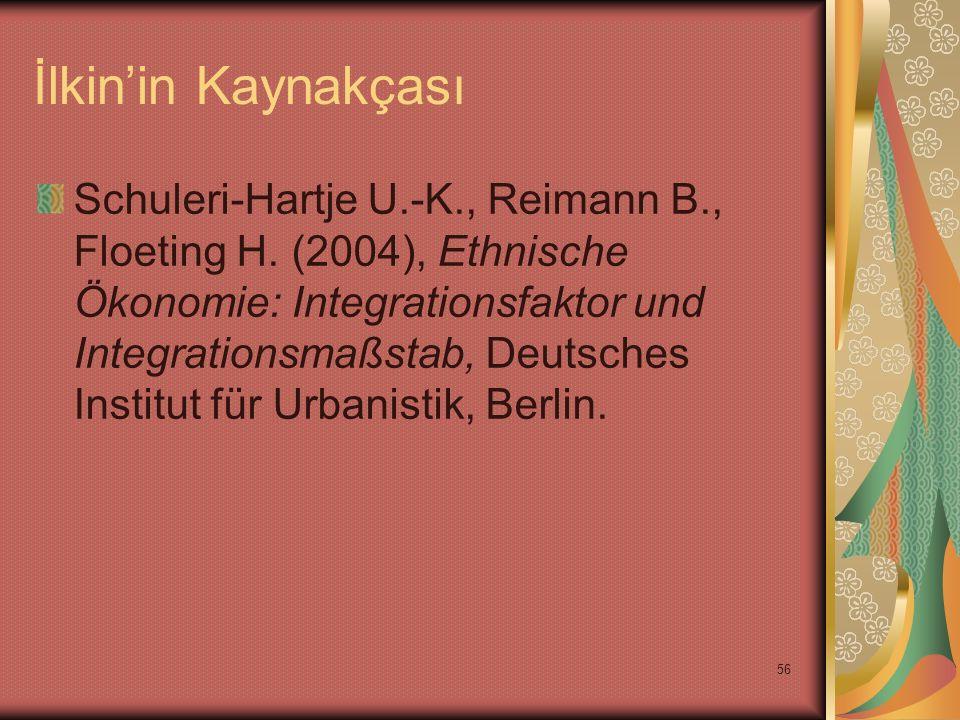 İlkin'in Kaynakçası Schuleri-Hartje U.-K., Reimann B., Floeting H.