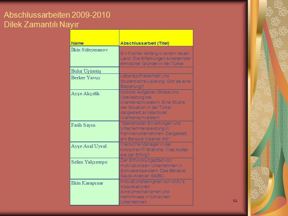 64 Abschlussarbeiten 2009-2010 Dilek Zamantılı Nayır