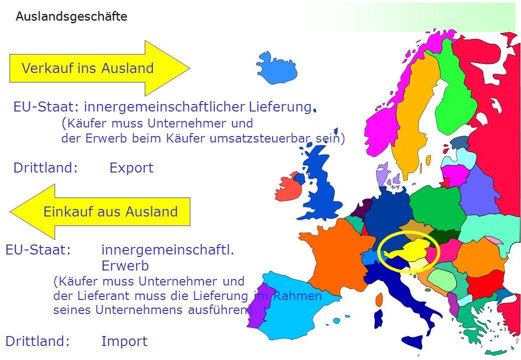 Innergemeinschaftliche Lieferungen Verkauf Ziel: EU-Gemeinschaftsgebiet Käufer muss Unternehmer sein Gegenstand muss beim Käufer umsatzsteuerbar sein Ig Lieferungen sind für den Lieferanten umsatzsteuerfrei Export (Verkauf) Ziel: Lieferung in ein Drittland Exporte sind umsatzsteuerfrei Die Transporte ins Drittland sind umsatzsteuerfrei Innergemeinschaftlicher Erwerb Einkauf Erwerb aus einem EU-Mitgliedsstaat Käufer muss Unternehmer sein Lieferant agiert im Rahmen seines Unternehmens Käufer muss Erwerbssteuer entrichten (Bemessungsgrundlage = Entgelt laut Rechnung) Die Erwerbssteuer ist als Vorsteuer aus innergemeinschaftlichen Erwerben abziehbar Der Käufer wird somit durch die Erwerbssteuer nicht belastet Import (Einkauf) Einfuhr aus einem Drittland Zoll (Bezugskost) und Einfuhr- umsatzsteuer müssen bezahlt werden.