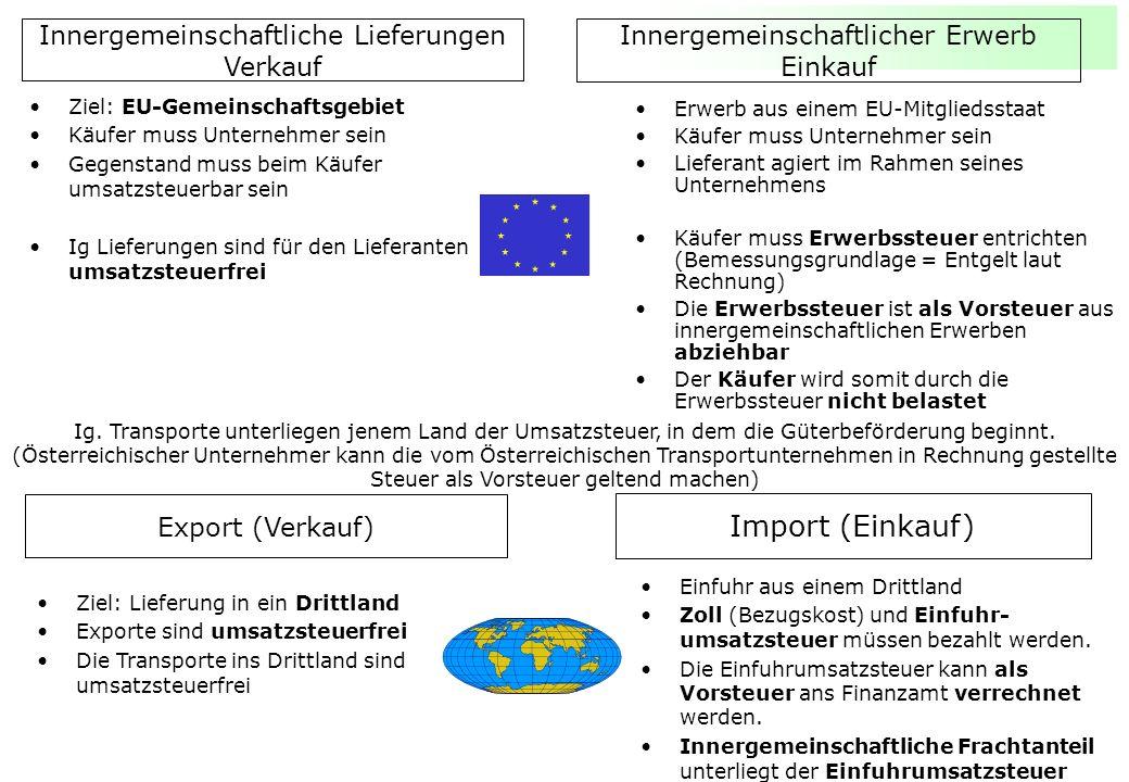 Innergemeinschaftliche Lieferungen Verkauf Ziel: EU-Gemeinschaftsgebiet Käufer muss Unternehmer sein Gegenstand muss beim Käufer umsatzsteuerbar sein