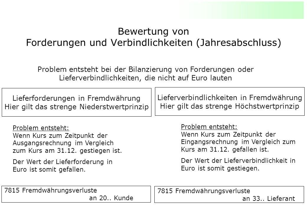 Bewertung von Forderungen und Verbindlichkeiten (Jahresabschluss) Lieferforderungen in Fremdwährung Hier gilt das strenge Niederstwertprinzip Problem