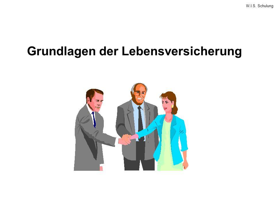 W.I.S. Schulung Grundlagen der Kapitalanlage in der Lebensversicherung