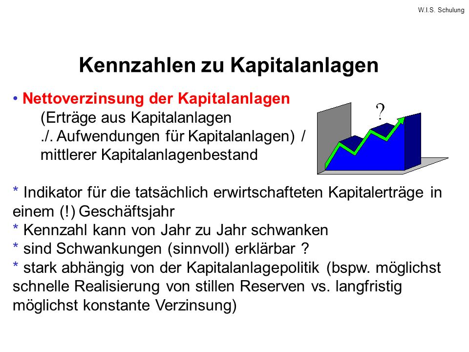 W.I.S. Schulung Kennzahlen zu Kapitalanlagen Nettoverzinsung der Kapitalanlagen (Erträge aus Kapitalanlagen./. Aufwendungen für Kapitalanlagen) / mitt