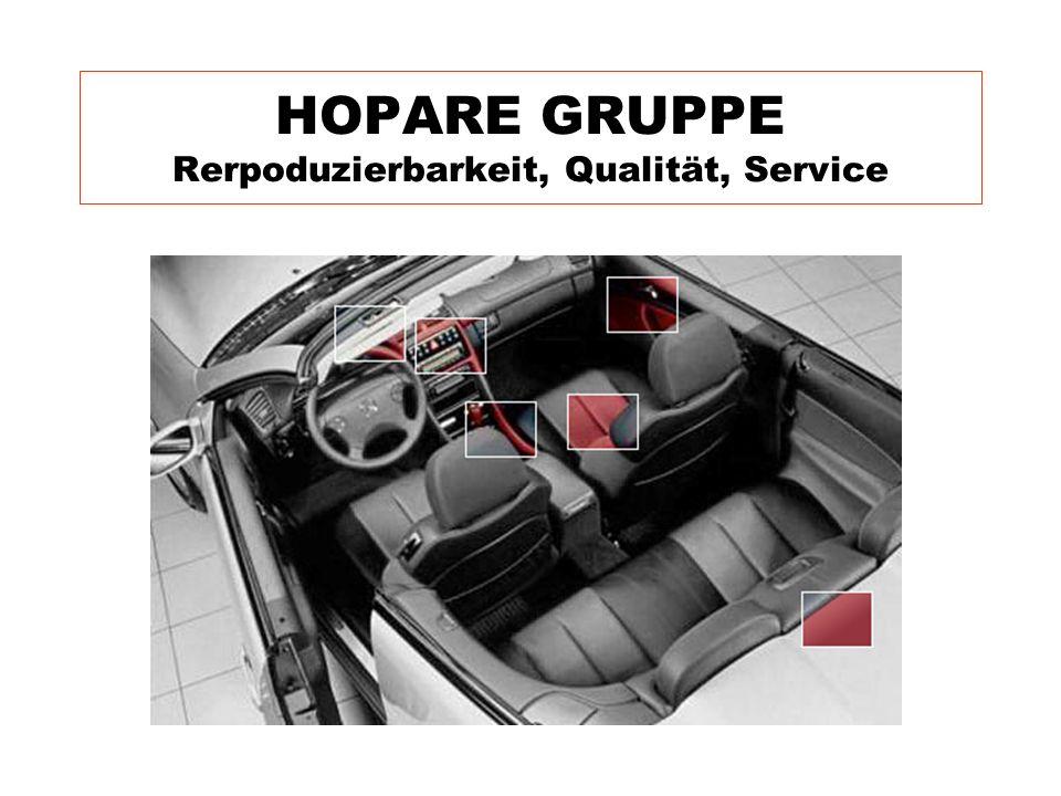 HOPARE GRUPPE Rerpoduzierbarkeit, Qualität, Service