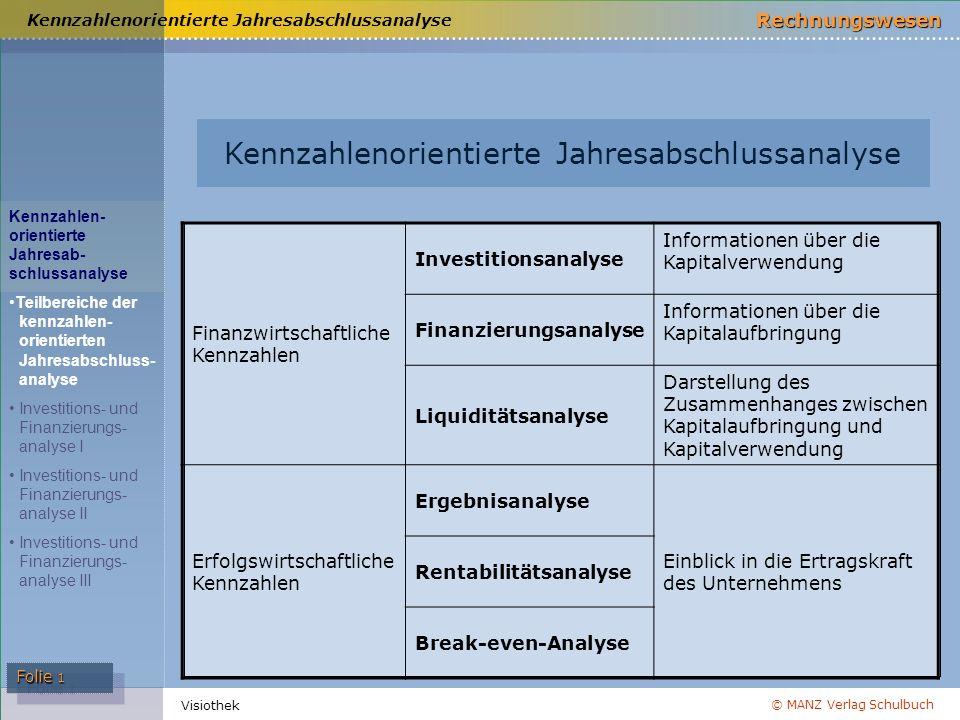 © MANZ Verlag Schulbuch Rechnungswesen Folie 1 Visiothek Kennzahlenorientierte Jahresabschlussanalyse Finanzwirtschaftliche Kennzahlen Investitionsana