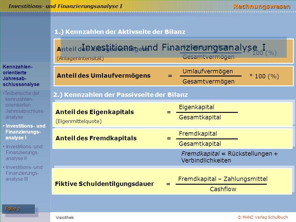 © MANZ Verlag Schulbuch Rechnungswesen Folie 2 Visiothek 1.) Kennzahlen der Aktivseite der Bilanz Anteil des Umlaufvermögens= Umlaufvermögen Gesamtver