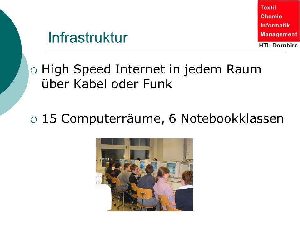 Infrastruktur  High Speed Internet in jedem Raum über Kabel oder Funk  15 Computerräume, 6 Notebookklassen