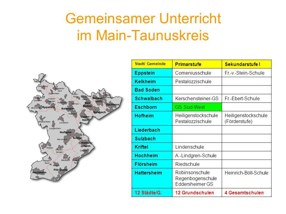 Schülerzahlen Gemeinsamer Unterricht und Förderschulen im MTK 09/10 Summe aller Schüler im MTK26651100 % Kinder mit sopäd.