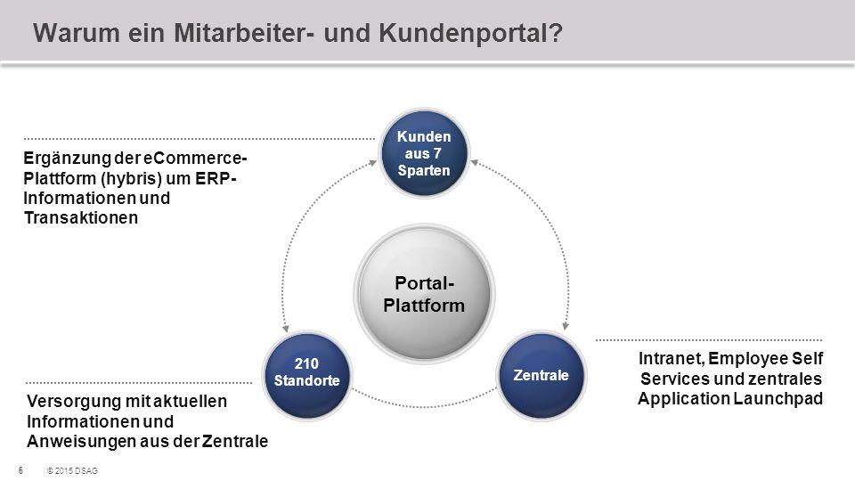 6 © 2015 DSAG Warum ein Mitarbeiter- und Kundenportal? Portal- Plattform Placeholder text Zentrale 210 Standorte Ergänzung der eCommerce- Plattform (h