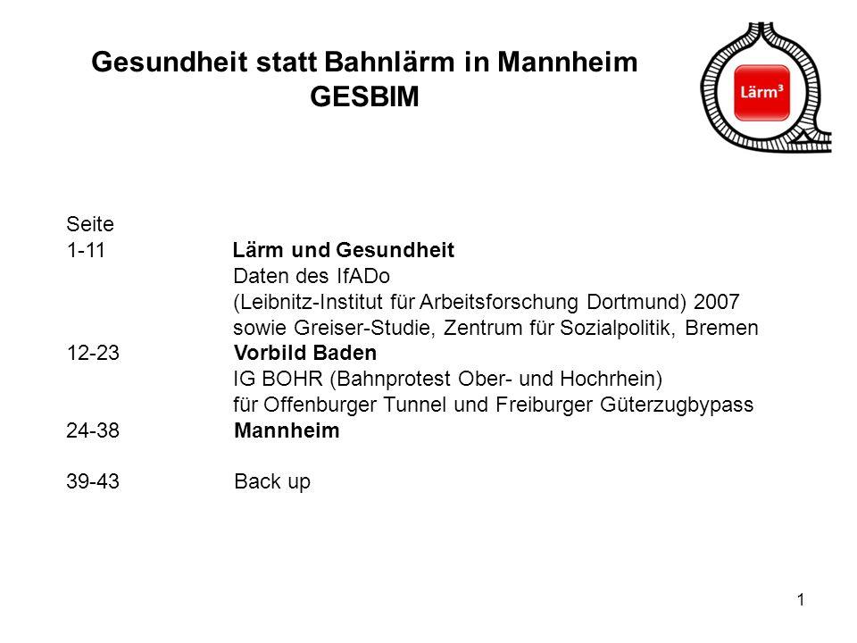 1 Gesundheit statt Bahnlärm in Mannheim GESBIM Seite 1-11 Lärm und Gesundheit Daten des IfADo (Leibnitz-Institut für Arbeitsforschung Dortmund) 2007 s