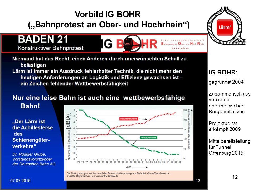"""12 Vorbild IG BOHR (""""Bahnprotest an Ober- und Hochrhein"""") IG BOHR: gegründet 2004 Zusammenschluss von neun oberrheinischen Bürgerinitiativen Projektbe"""