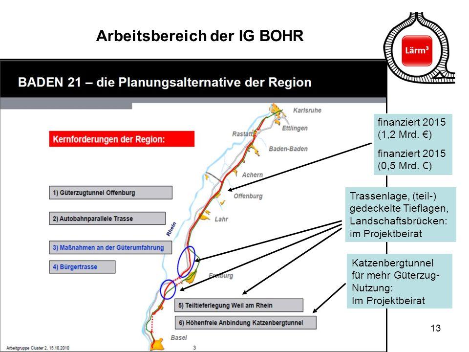 13 Arbeitsbereich der IG BOHR Trassenlage, (teil-) gedeckelte Tieflagen, Landschaftsbrücken: im Projektbeirat Katzenbergtunnel für mehr Güterzug- Nutz
