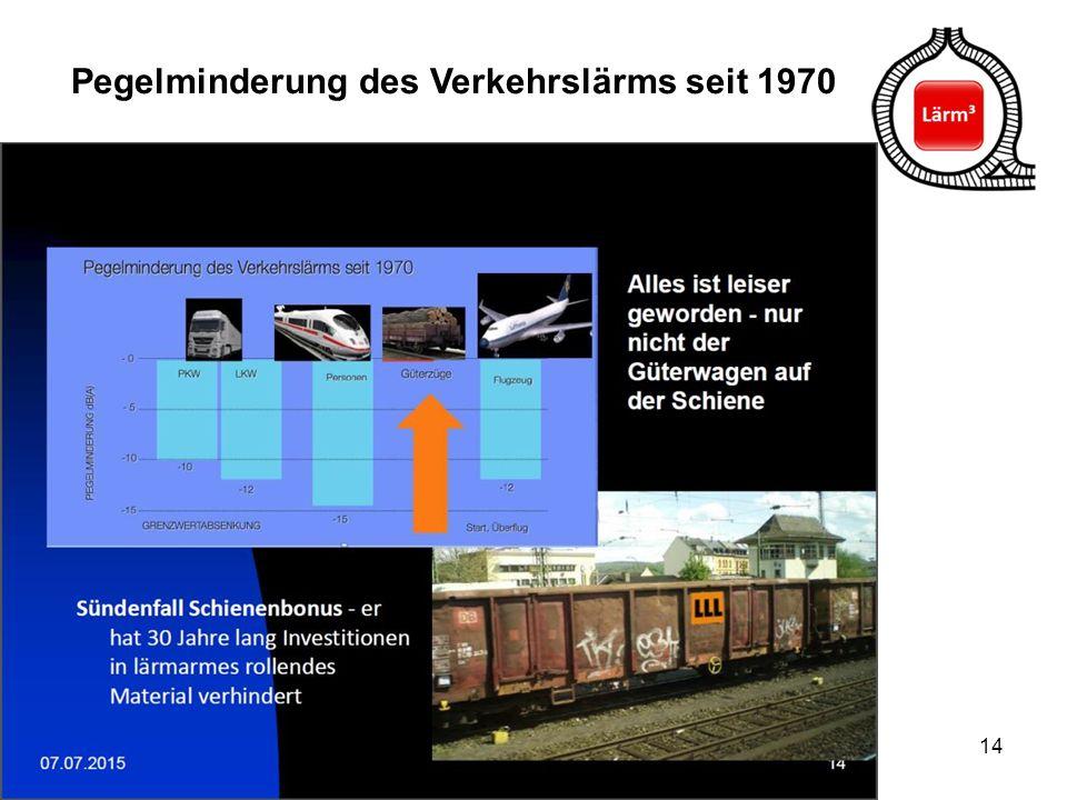14 Pegelminderung des Verkehrslärms seit 1970
