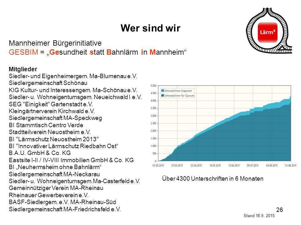 """26 Wer sind wir Mannheimer Bürgerinitiative GESBIM = """"Gesundheit statt Bahnlärm in Mannheim"""" Mitglieder Siedler- und Eigenheimergem. Ma-Blumenau e.V."""