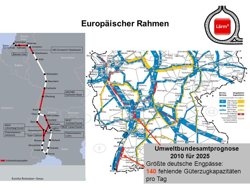 27 Europäischer Rahmen Umweltbundesamtprognose 2010 für 2025 Größte deutsche Engpässe: 140 fehlende Güterzugkapazitäten pro Tag