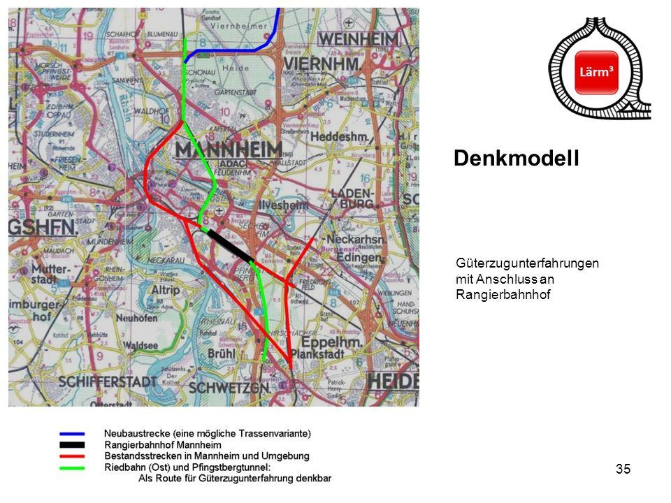 35 Denkmodell Güterzugunterfahrungen mit Anschluss an Rangierbahnhof