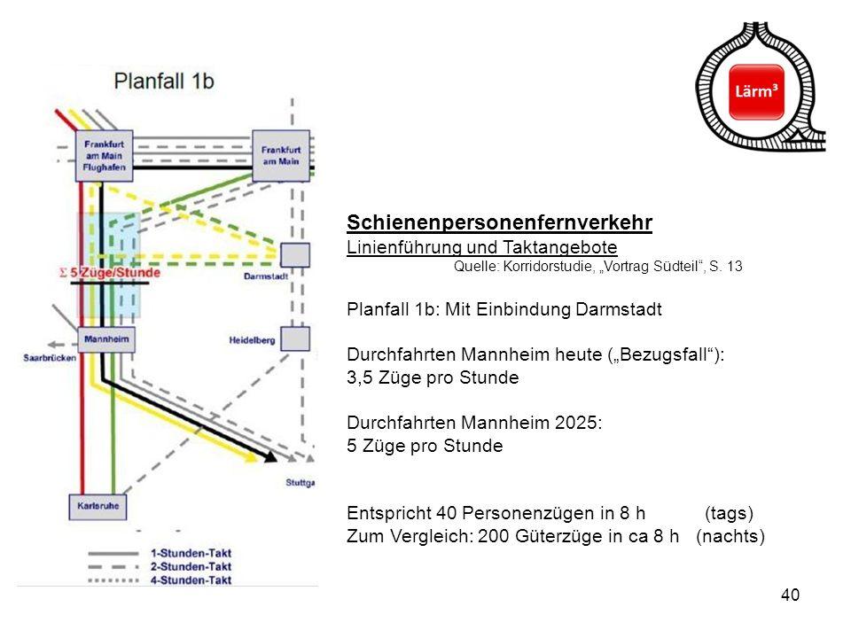"""40 Schienenpersonenfernverkehr Linienführung und Taktangebote Quelle: Korridorstudie, """"Vortrag Südteil"""", S. 13 Planfall 1b: Mit Einbindung Darmstadt D"""
