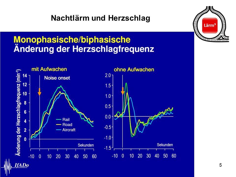 """26 Wer sind wir Mannheimer Bürgerinitiative GESBIM = """"Gesundheit statt Bahnlärm in Mannheim Mitglieder Siedler- und Eigenheimergem."""