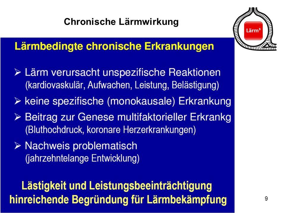 9 Chronische Lärmwirkung
