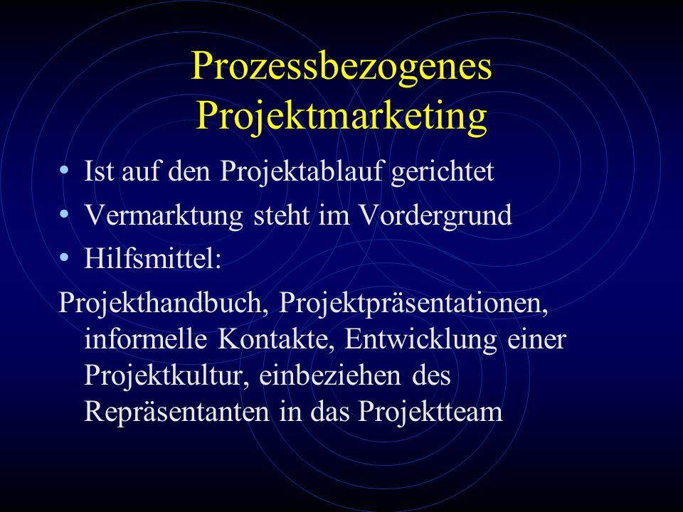 Prozessbezogenes Projektmarketing Ist auf den Projektablauf gerichtet Vermarktung steht im Vordergrund Hilfsmittel: Projekthandbuch, Projektpräsentati
