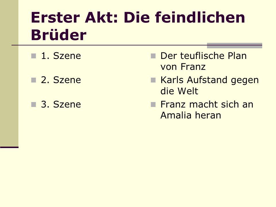 Zweiter Akt: Franz als Herr, Karl als Räuber 1.Szene 2.