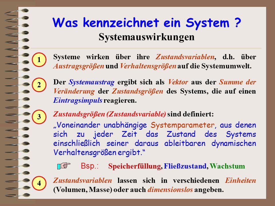 """Zustandsgrößen (Zustandsvariable) sind definiert: """"Voneinander unabhängige Systemparameter, aus denen sich zu jeder Zeit das Zustand des Systems einschließlich seiner daraus ableitbaren dynamischen Verhaltensgrößen ergibt. Bsp.: Speicherfüllung, Fließzustand, Wachstum 3 Was kennzeichnet ein System ."""