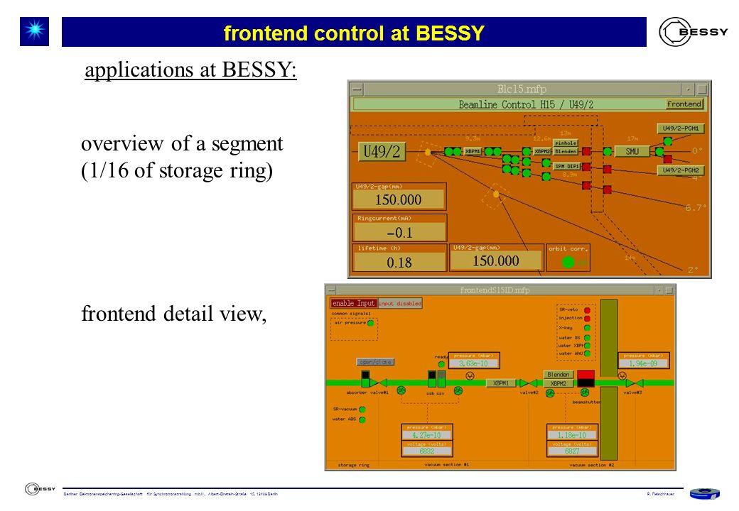 Berliner Elektronenspeicherring-Gesellschaft für Synchrotronstrahlung m.b.H., Albert-Einstein-Straße 15, 12489 Berlin frontend control at BESSY applications at BESSY: fast-closing-unit control panel (perl) R.